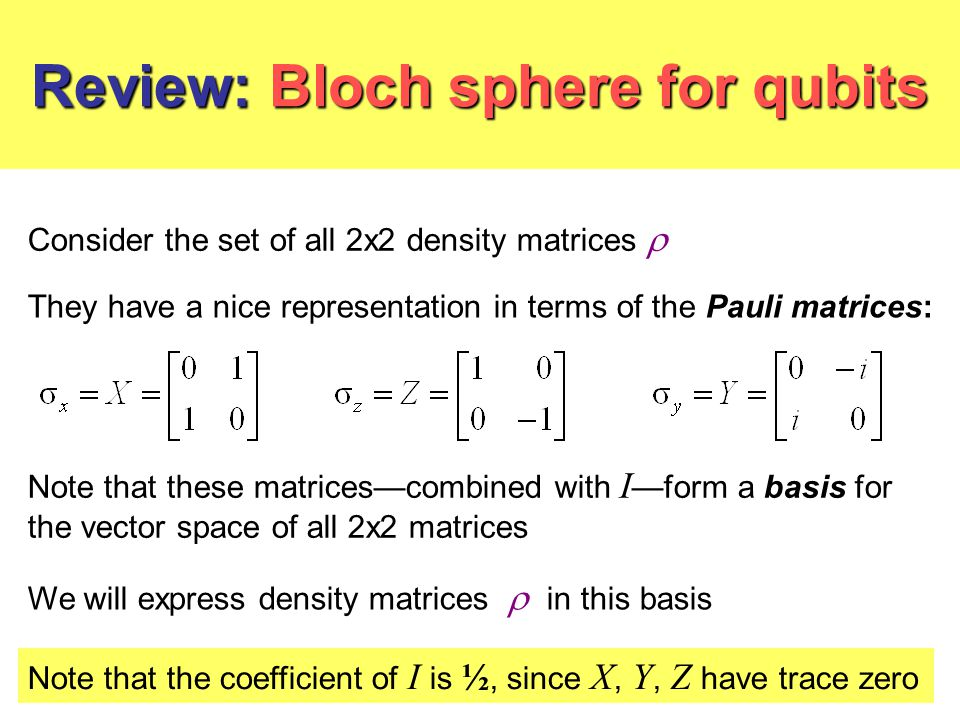Review: Bloch sphere for qubits