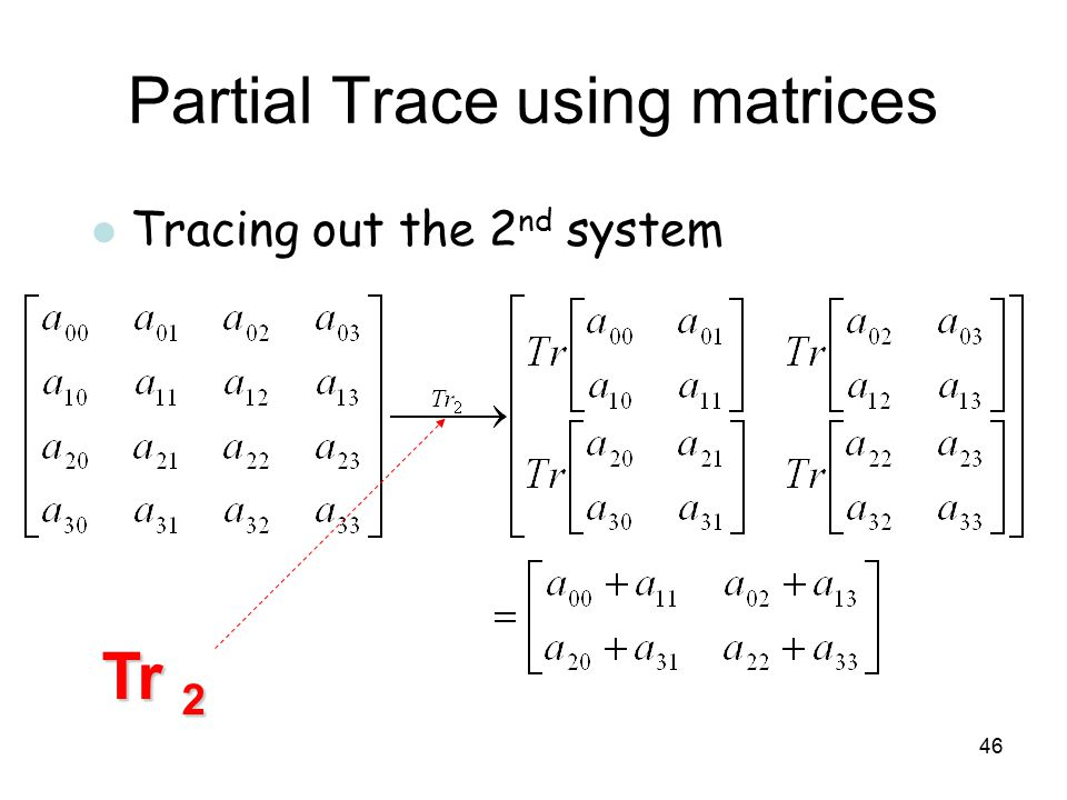 Partial Trace using matrices