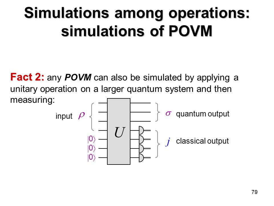 Simulations among operations: simulations of POVM