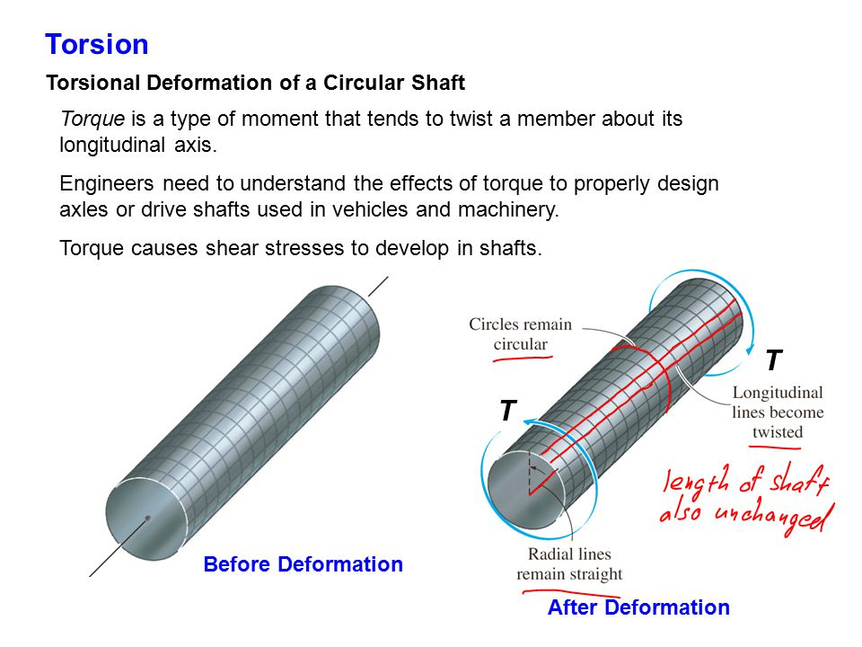 torsion lab report The torsion test is a method used to determine the behavior of a metal subjected to twisting loads data from torsion test is used to construct a stress-strain diagram and to determine elastic limit, torsional modulus of elasticity, modulus of rupture in torsion, and torsional strength shear properties are often determined in a torsion test.