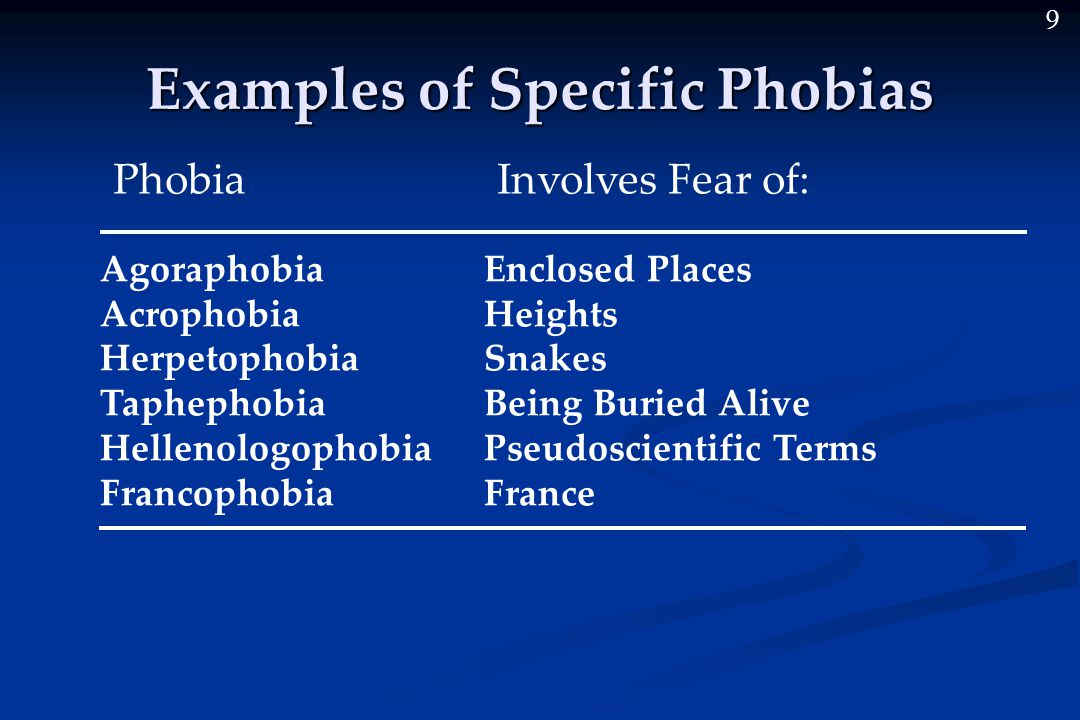 specific phobia This guide takes a look at how to recognize specific phobias, how they are diagnosed and how they are treated.