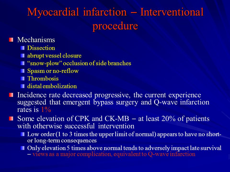 Myocardial infarction ― Interventional procedure
