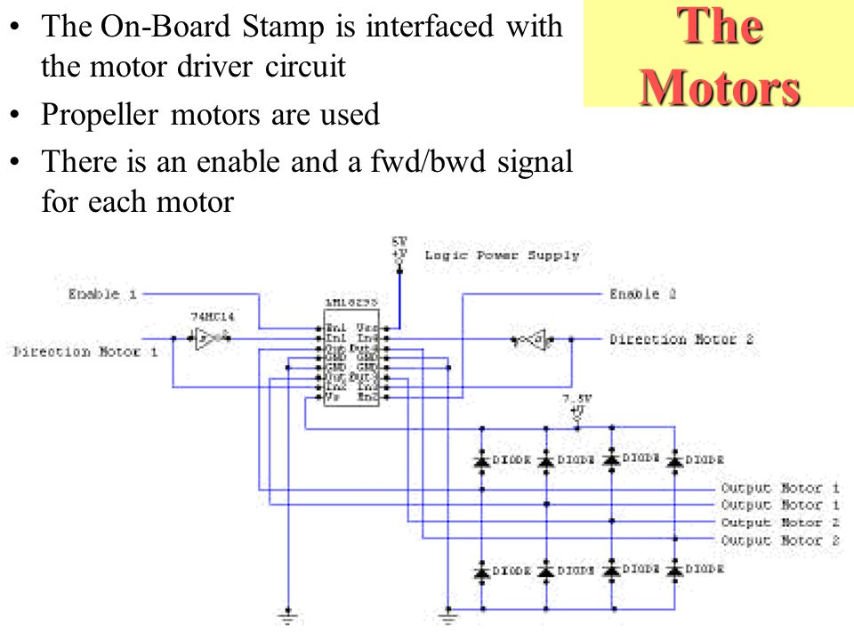Examples of practical applications of BASIC Stamp controller - ppt ...