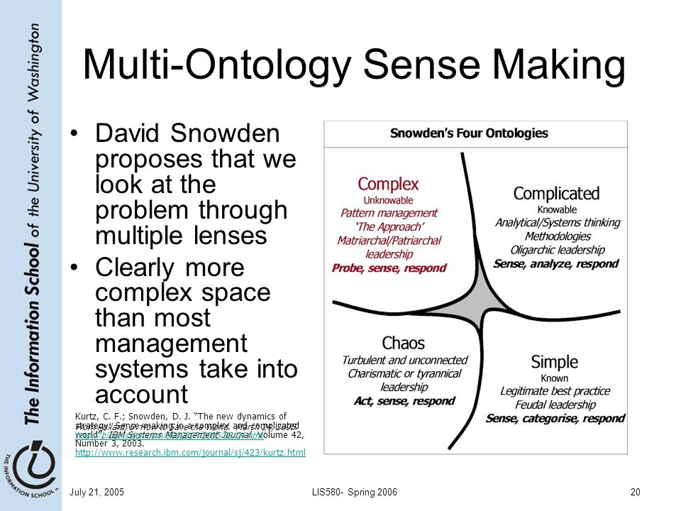 Multi-Ontology Sense Making