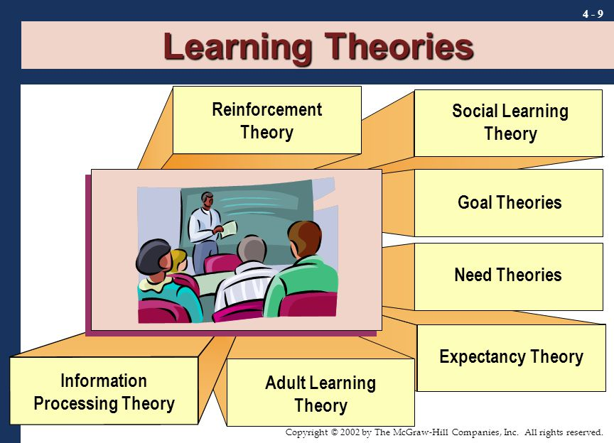 learning theory application in classroom Teaching to learn: the practical application of learning theory rene claxton, md robert m arnold, md university of pittsburgh medical center.
