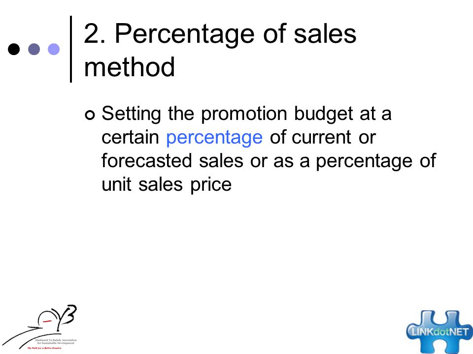 percentage of sales method A forecast calculation examples this appendix contains these topics: is similar to method 1, percent over last year both methods multiply sales data from a previous time period by a user specified factor.