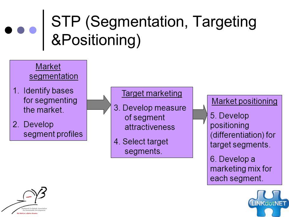 stp segmentasi targeting dan positioning Dan positioning adalah suatu strategi dalam kegiatan pemasaran yang postingan penjelasan-tentang-segmentasi-targeting , yang bagus dan bermanfaat ini layaknya.
