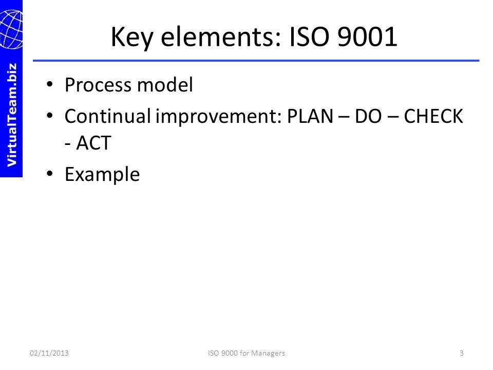 Key elements: ISO 9001 Process model