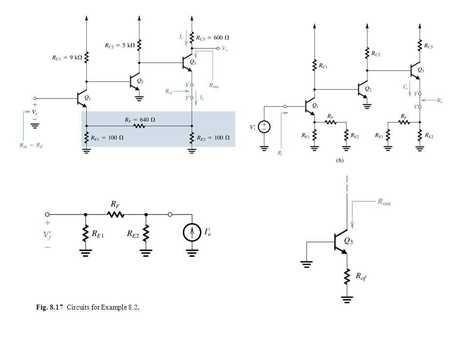 Fig. 8.17 Circuits for Example 8.2.