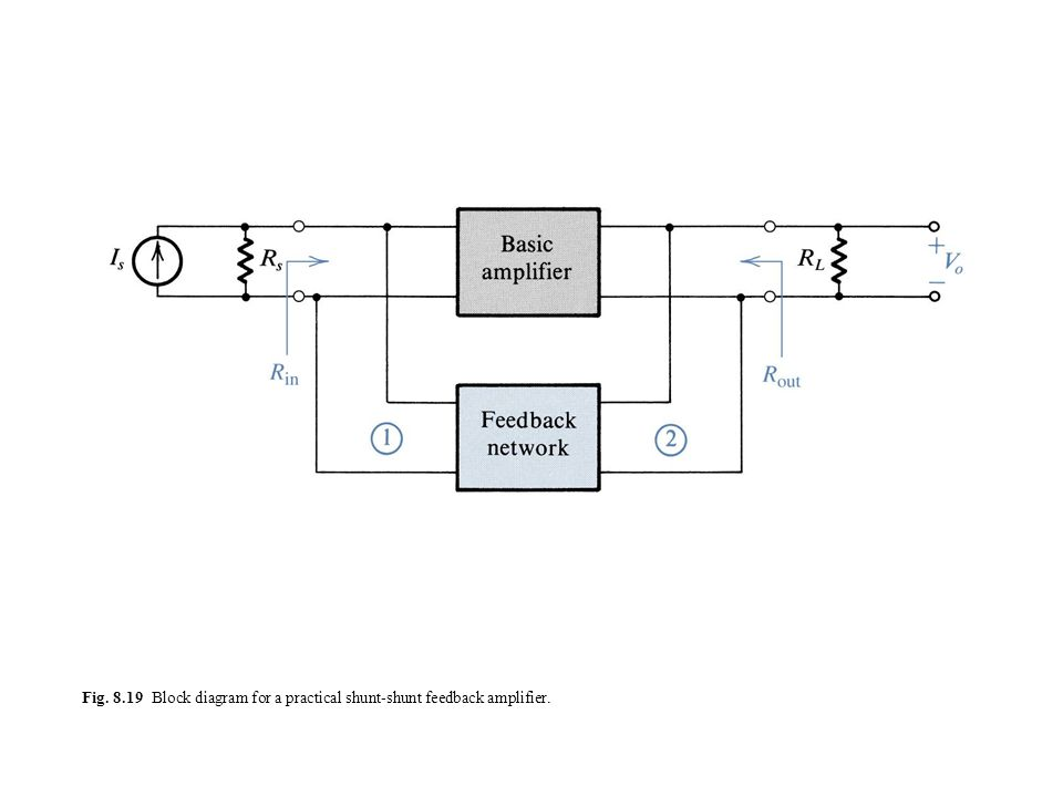 the four basic feedback topologies a voltage sling series mixing series shunt topology