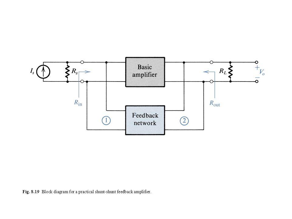Ungewöhnlich Feedback Diagramm Zeitgenössisch - Elektrische ...