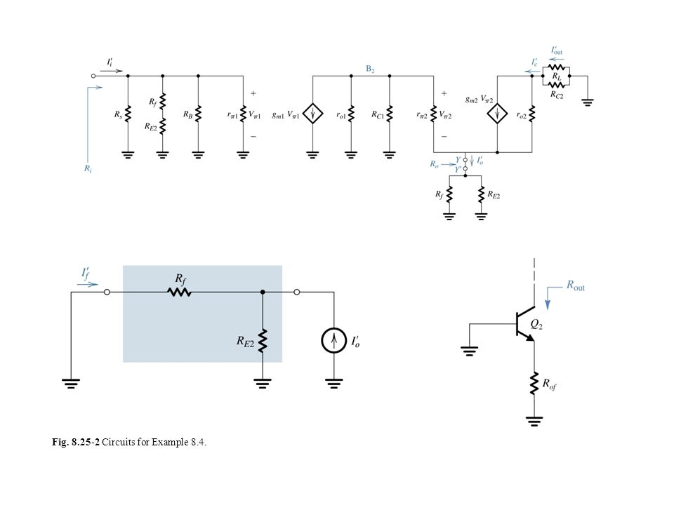 Fig. 8.25-2 Circuits for Example 8.4.