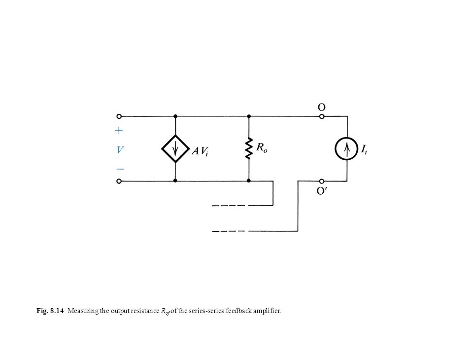 Fig. 8.14 Measuring the output resistance Rof of the series-series feedback amplifier.