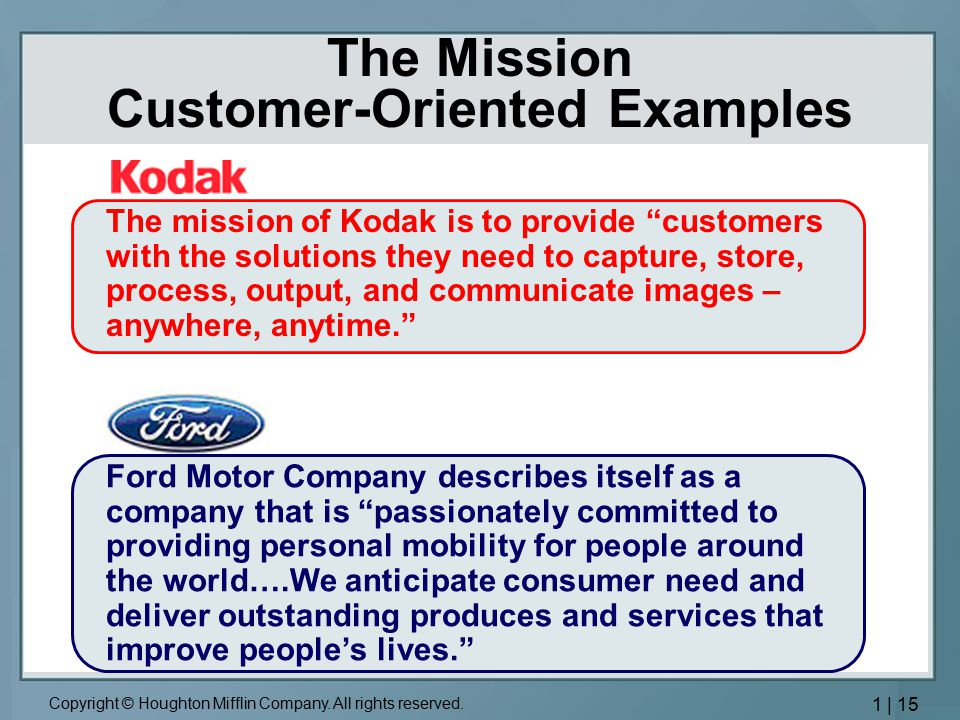 Chapter one strategic leadership managing the strategy for Ford motor company customer service