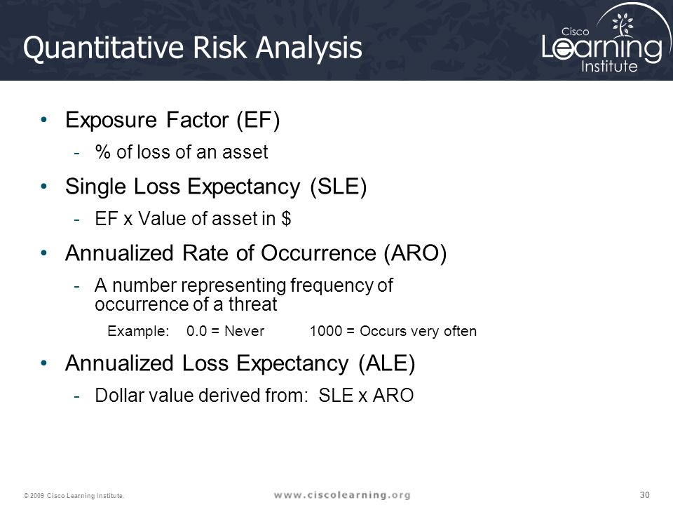 single loss expectancy and exposure factor relationship