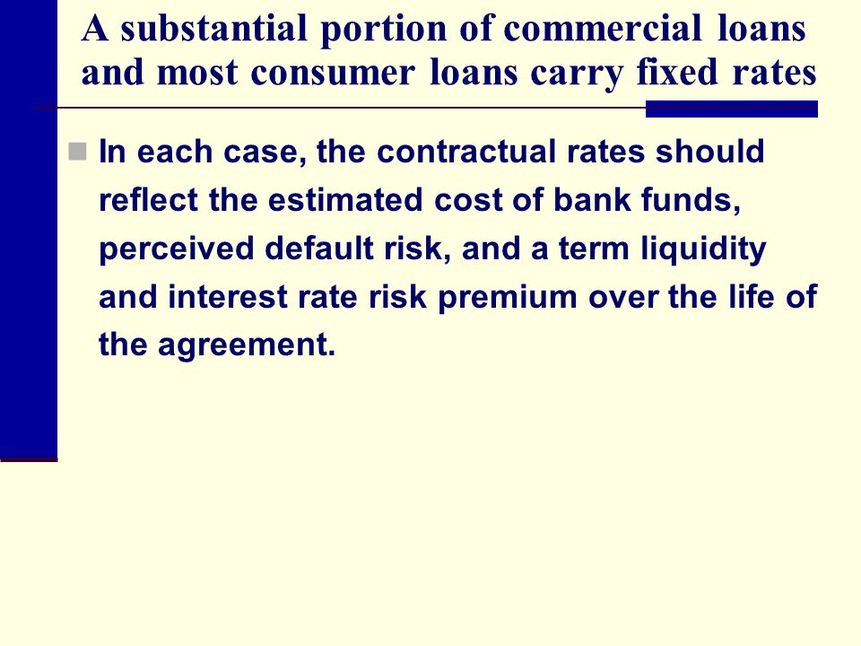 commercial loan interest rates