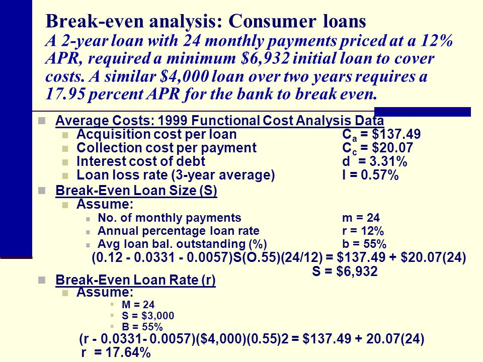Customer profitability analysis and loan pricing ppt for Typical bank construction loan disbursement schedule