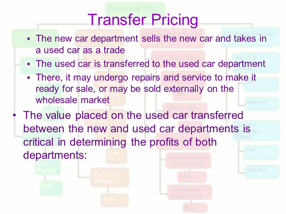 transfer pricing and fair market value Transfer pricing provides excellent examples of the coexistence of alternative   a transfer price set to the market price of the transferred goods (assuming that.