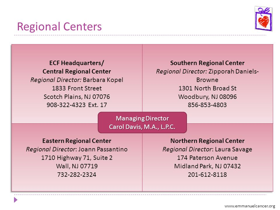Regional Centers ECF Headquarters/ Central Regional Center