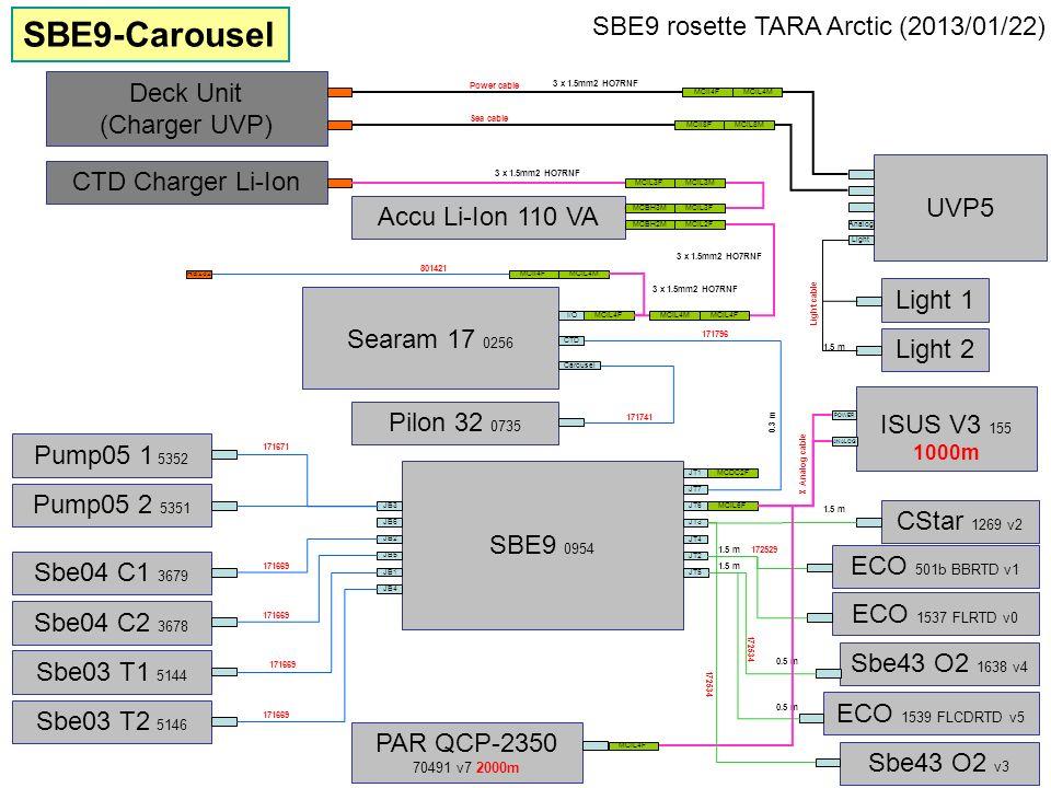 SBE9-Carousel SBE9 rosette TARA Arctic (2013/01/22) Deck Unit