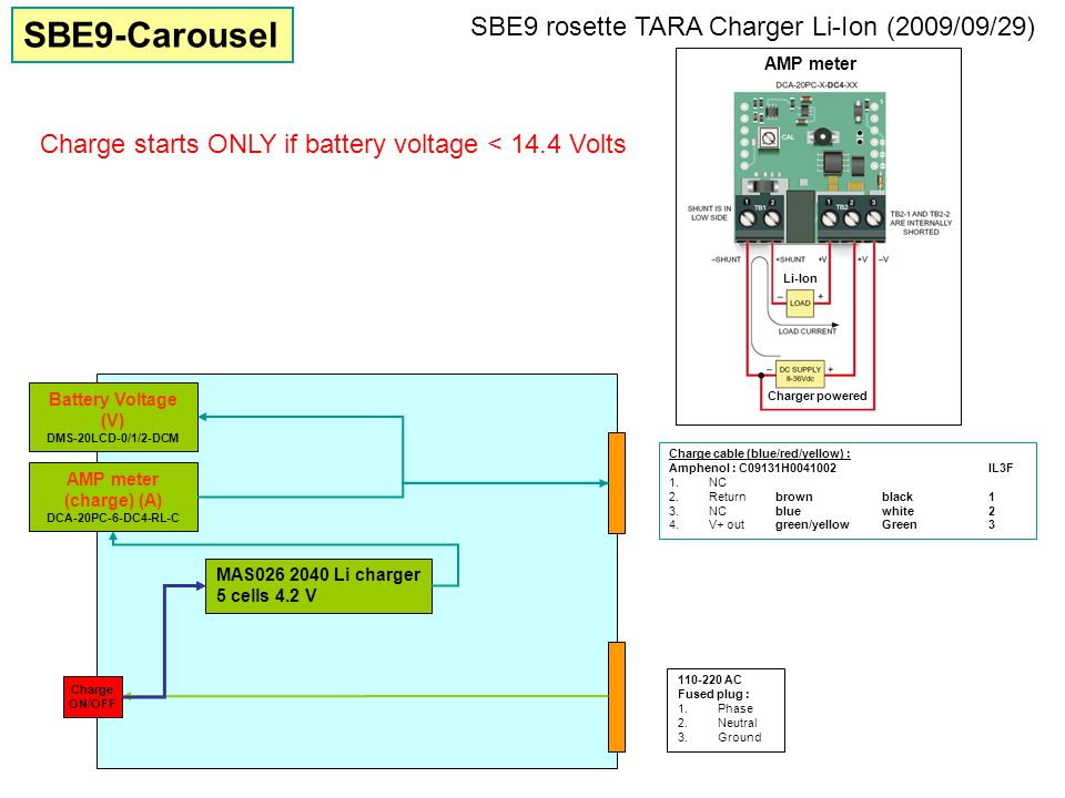 SBE9-Carousel SBE9 rosette TARA Charger Li-Ion (2009/09/29)