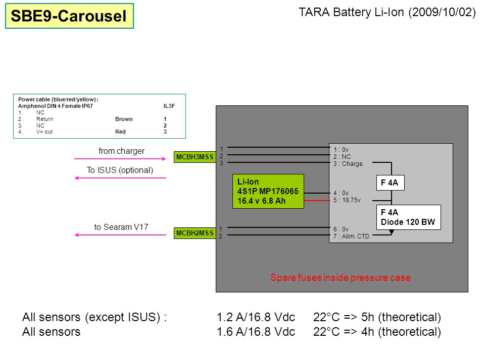 SBE9-Carousel TARA Battery Li-Ion (2009/10/02)