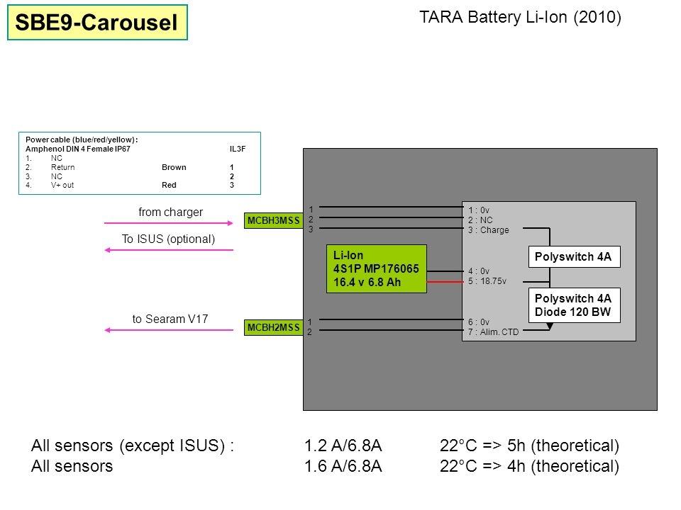 SBE9-Carousel TARA Battery Li-Ion (2010)