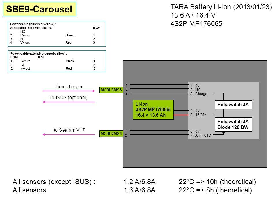 SBE9-Carousel TARA Battery Li-Ion (2013/01/23) 13.6 A / 16.4 V