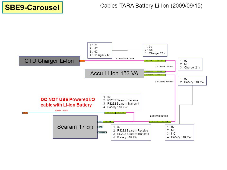 SBE9-Carousel Cables TARA Battery Li-Ion (2009/09/15)