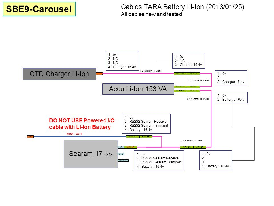 SBE9-Carousel Cables TARA Battery Li-Ion (2013/01/25)
