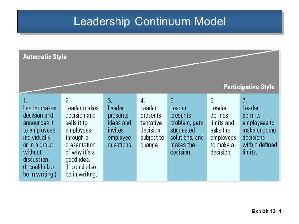 Leadership Continuum Model