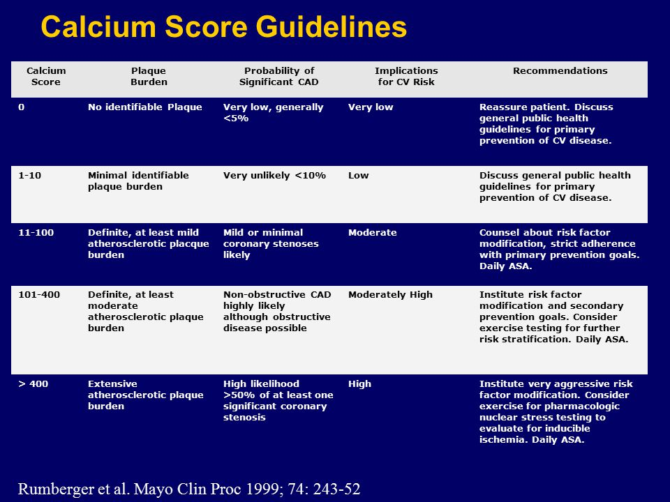 subclinical atherosclerosis  implications for cardiac risk assessment nathan d  wong  phd  facc