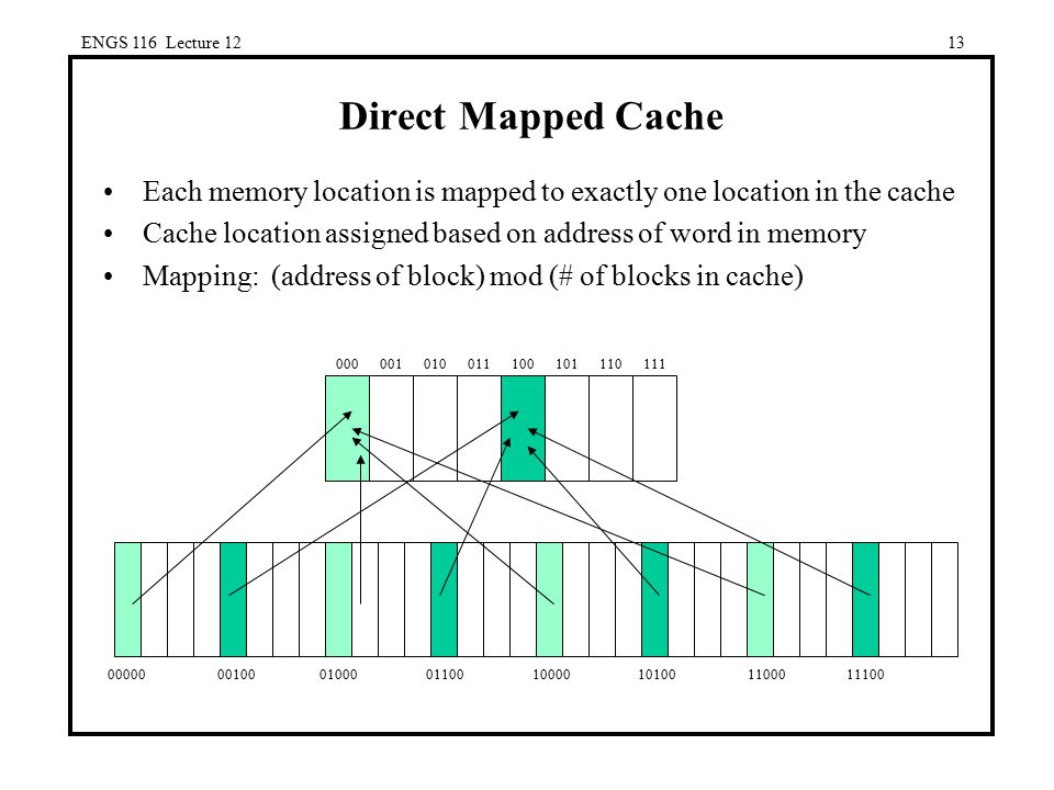 ENGS 116 Lecture 12 Direct Mapped Cache. Each memory location is mapped to exactly one location in the cache.