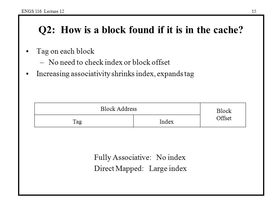 Q2: How is a block found if it is in the cache