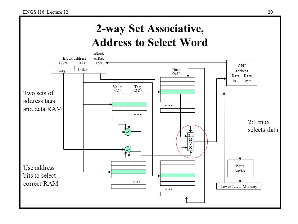 2-way Set Associative, Address to Select Word