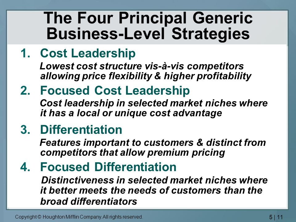 The Four Principal Generic Business-Level Strategies