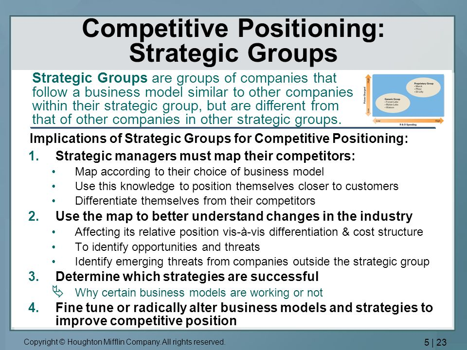 Competitive Positioning: Strategic Groups
