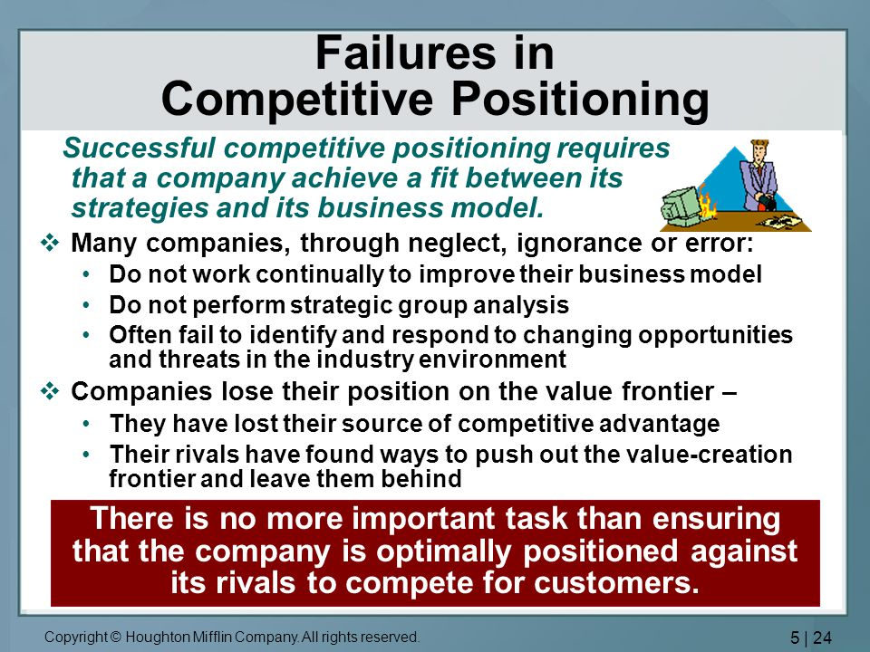 Failures in Competitive Positioning