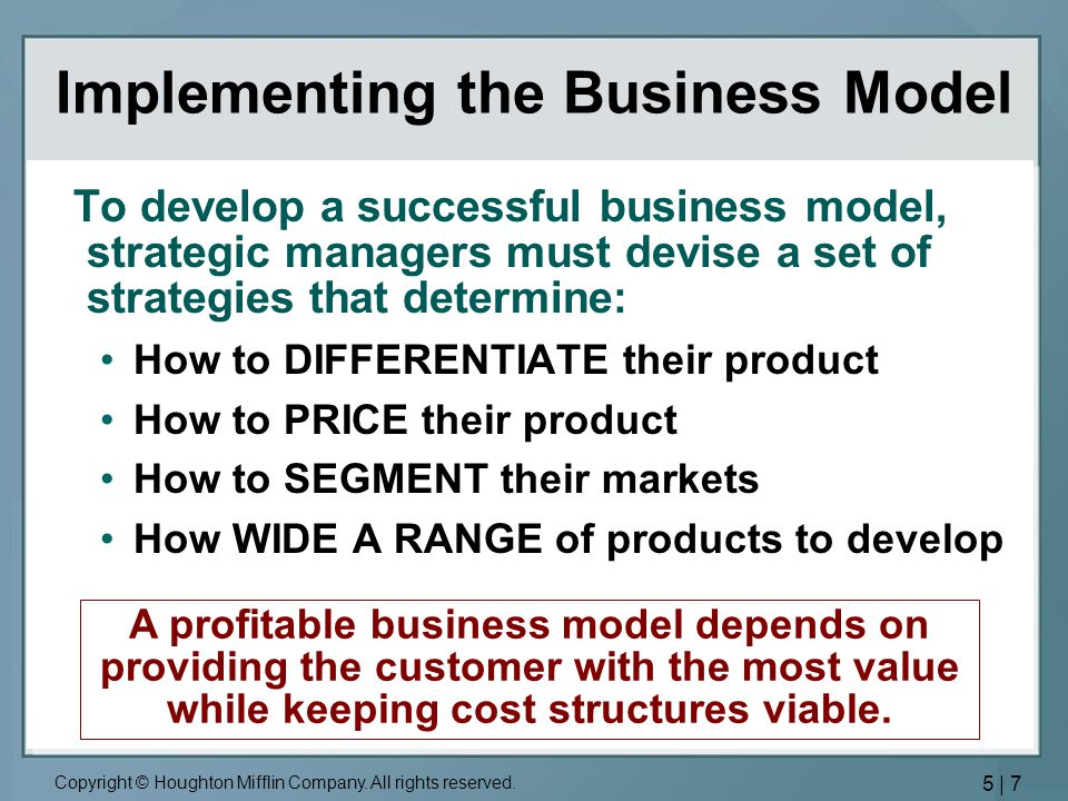 Implementing the Business Model
