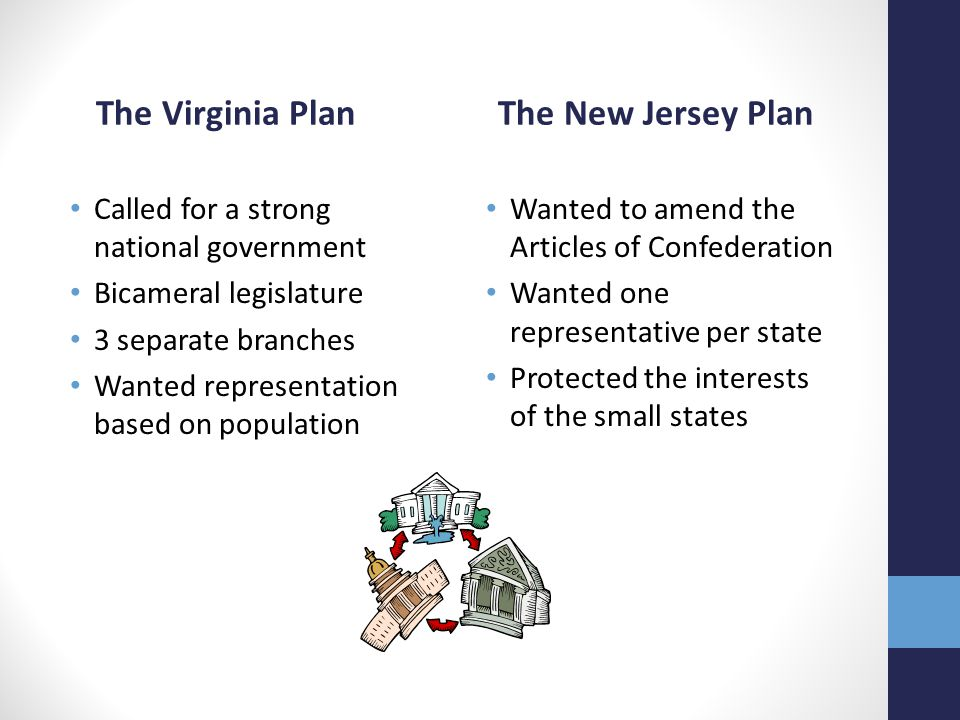The Virginia Plan The New Jersey Plan