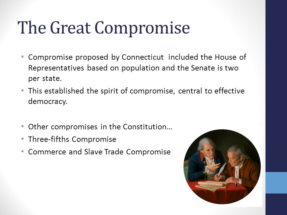 The Great Compromise Compromise proposed by Connecticut included the House of Representatives based on population and the Senate is two per state.