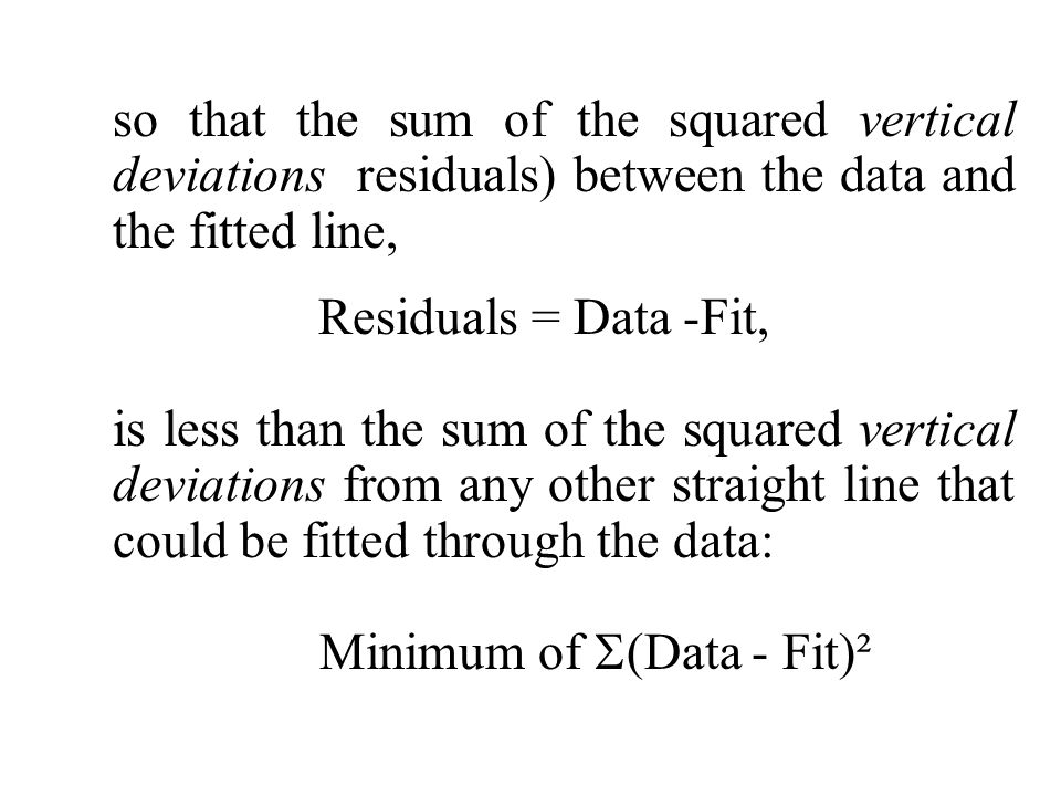 so that the sum of the squared vertical deviations residuals) between the data and the fitted line,