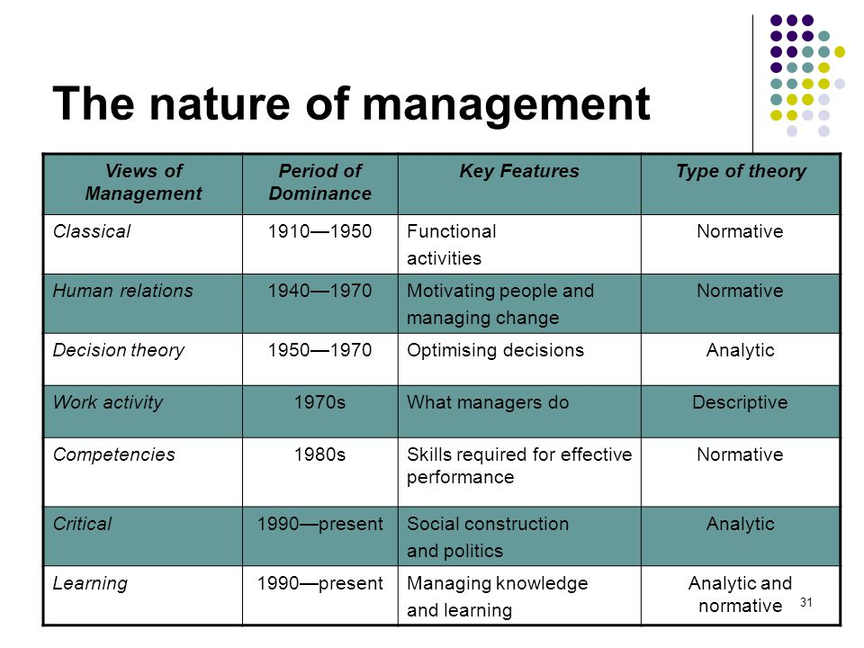 nature of management Nature's keepers: the new science of nature management [stephen budiansky]  on amazoncom free shipping on qualifying offers for more than a.