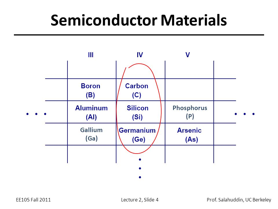 lecture 2 outline semiconductor basics reading  chapter ppt download