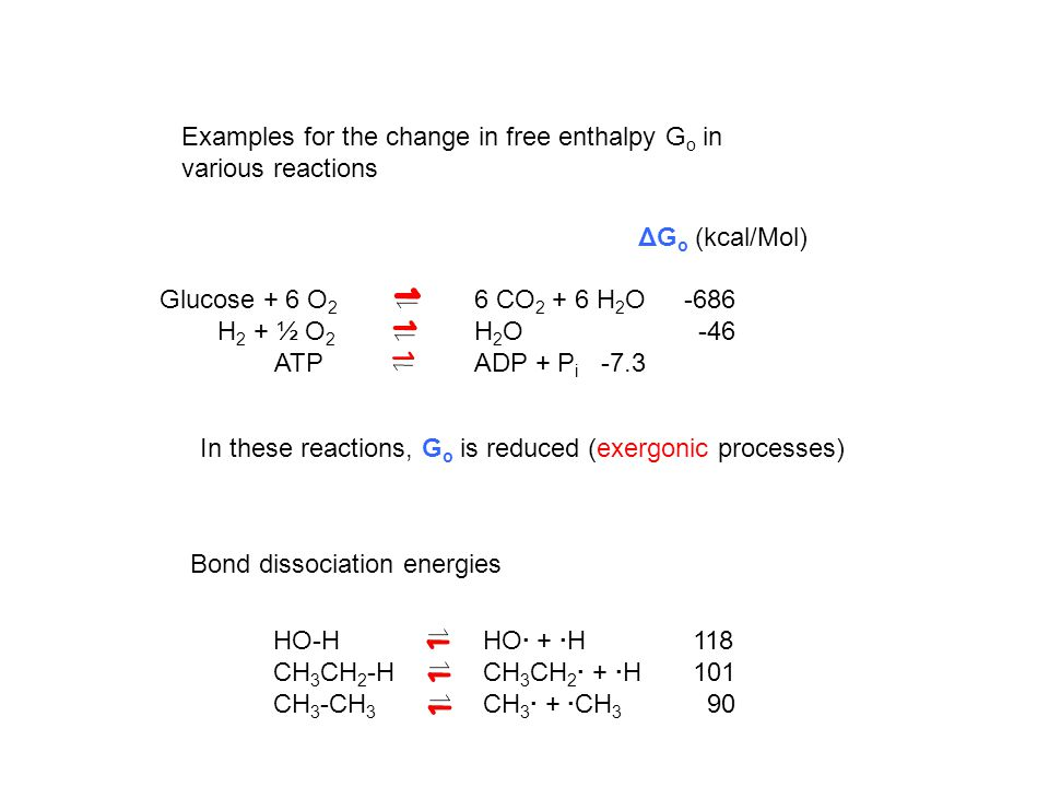Enthalpy of various reactions - Custom paper Example