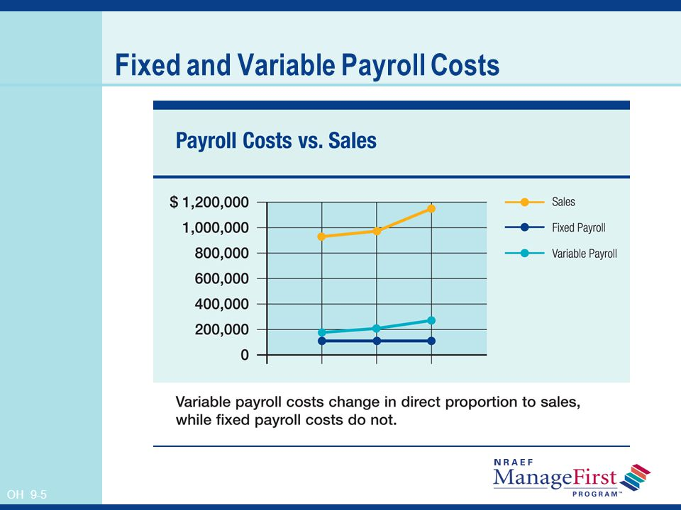fixed cost and variable cost pdf