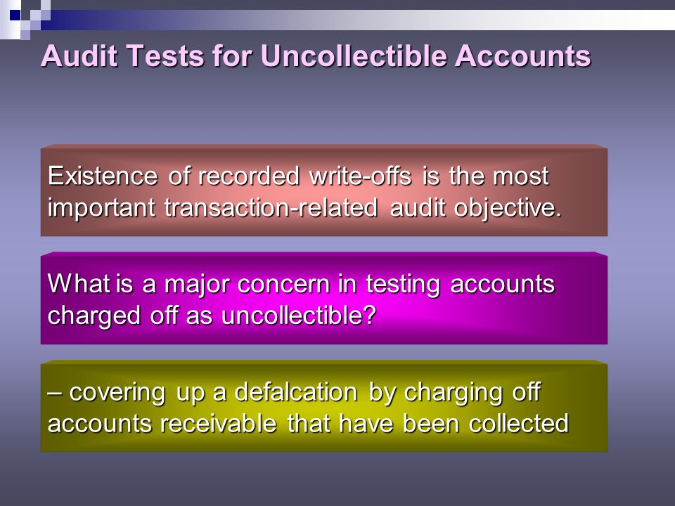 Audit Tests for Uncollectible Accounts