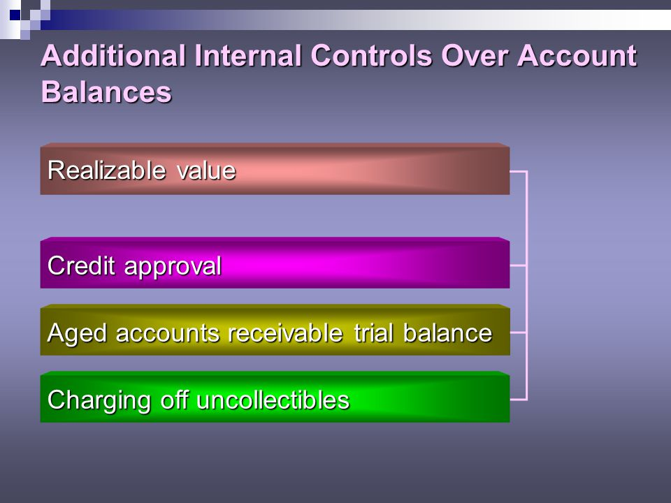 proposal for internal control for sales and accounts receivables 2018-7-25  use copedia templates to develop your company workflow system with copedia policies and procedures manual templates accounting, management, internal control, hr, safety, it, projects, sales, and more.