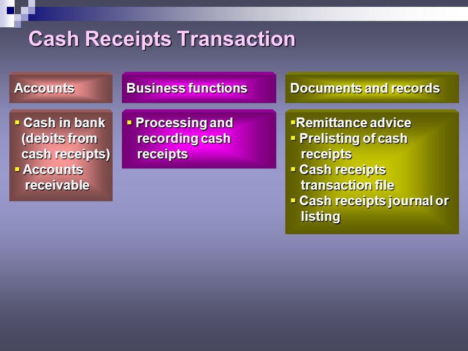 Cash Receipts Transaction