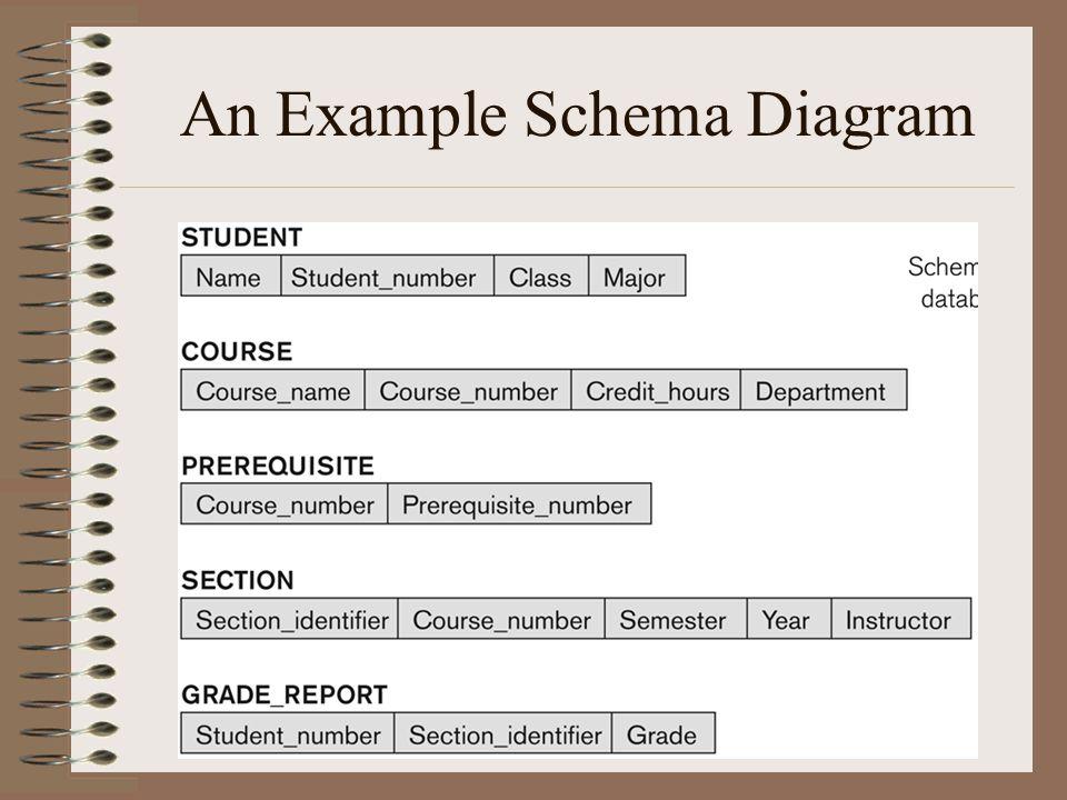 Schema diagram definition dolgular schema diagram definition dolgular ccuart Image collections